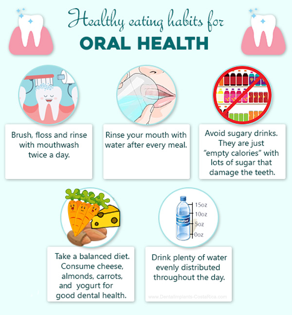Heath-eating-habits-for-Good-oral-health